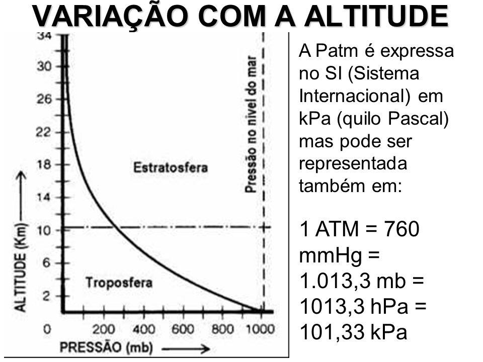 VARIAÇÃO COM A ALTITUDE A Patm é expressa no SI (Sistema Internacional) em kPa (quilo Pascal) mas pode ser representada também em: 1 ATM = 760 mmHg =