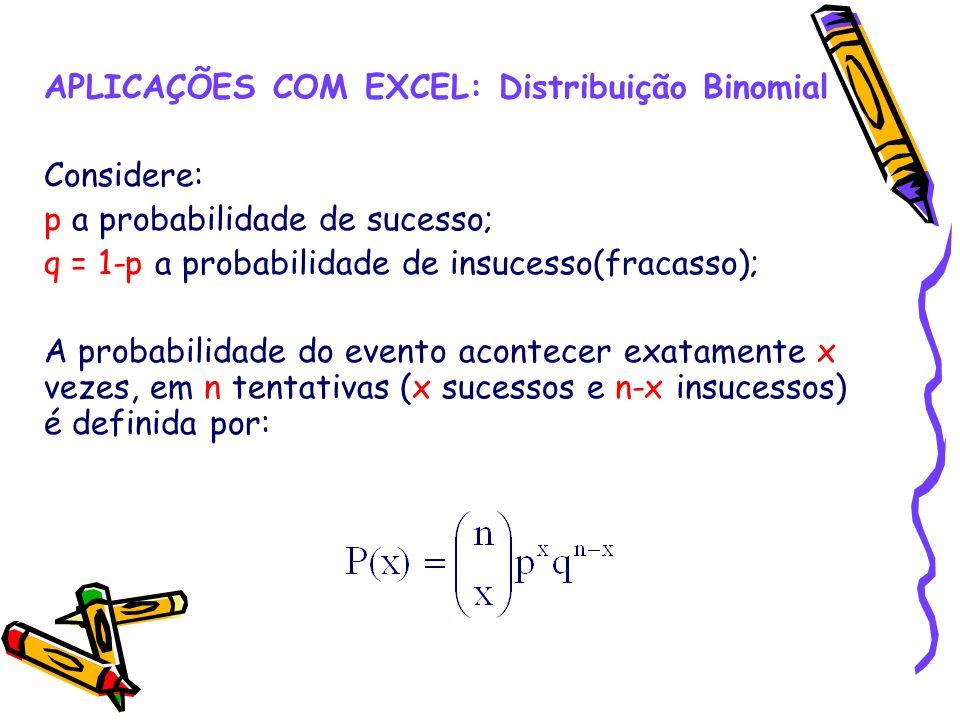 APLICAÇÕES COM EXCEL: Distribuição Binomial Considere: p a probabilidade de sucesso; q = 1-p a probabilidade de insucesso(fracasso); A probabilidade d