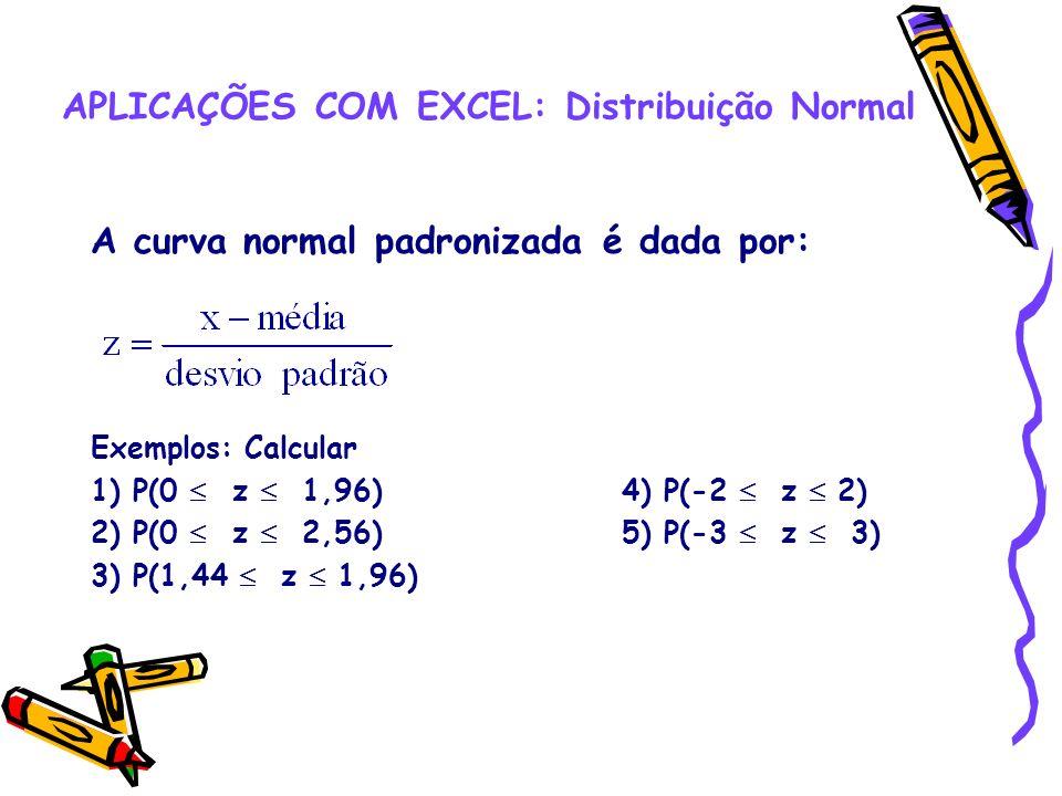 APLICAÇÕES COM EXCEL: Distribuição Normal A curva normal padronizada é dada por: Exemplos: Calcular 1) P(0 z 1,96)4) P(-2 z 2) 2) P(0 z 2,56)5) P(-3 z