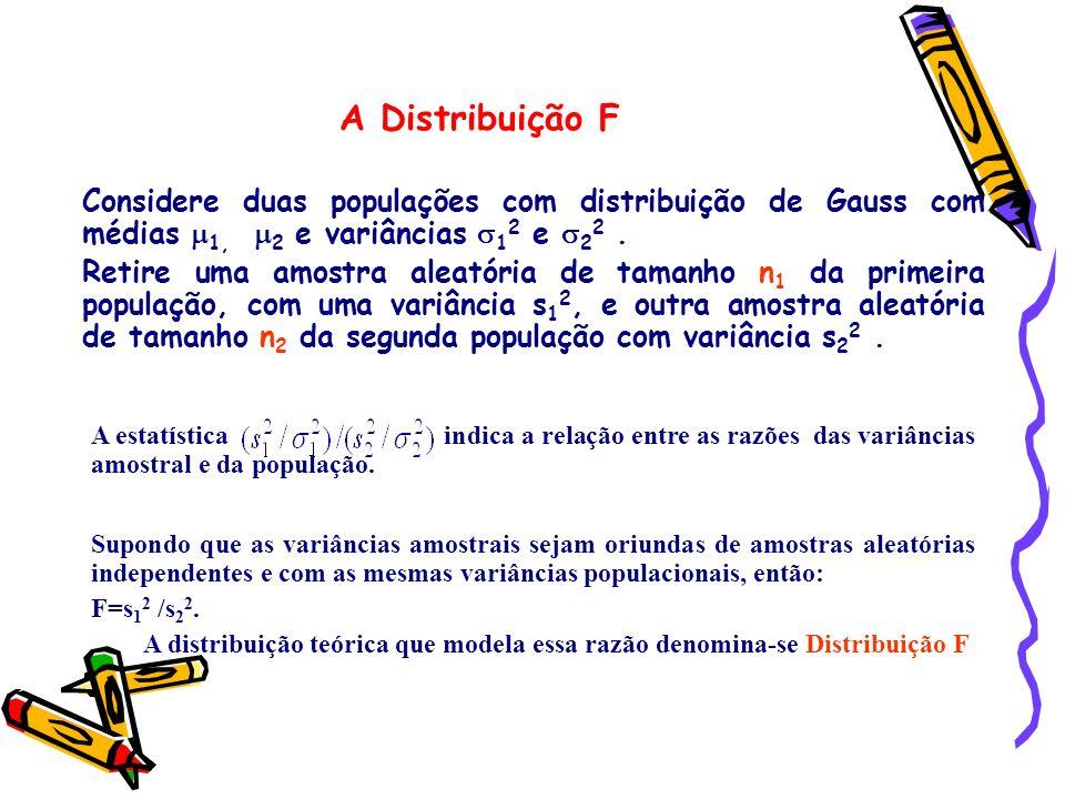 Considere duas populações com distribuição de Gauss com médias 1, 2 e variâncias 1 2 e 2 2. Retire uma amostra aleatória de tamanho n 1 da primeira po