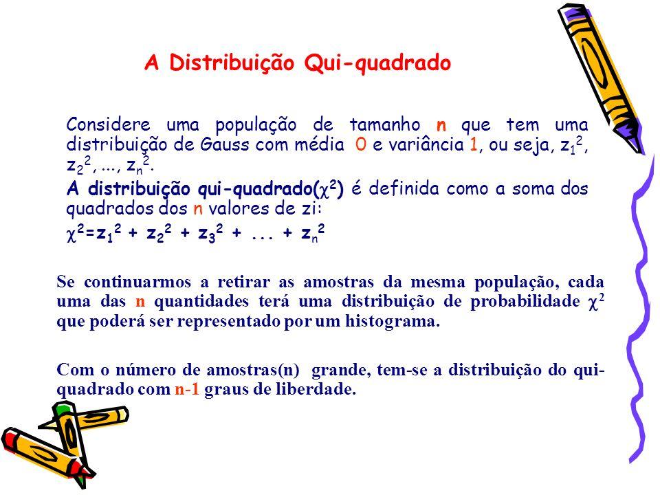 Considere uma população de tamanho n que tem uma distribuição de Gauss com média 0 e variância 1, ou seja, z 1 2, z 2 2,..., z n 2. A distribuição qui