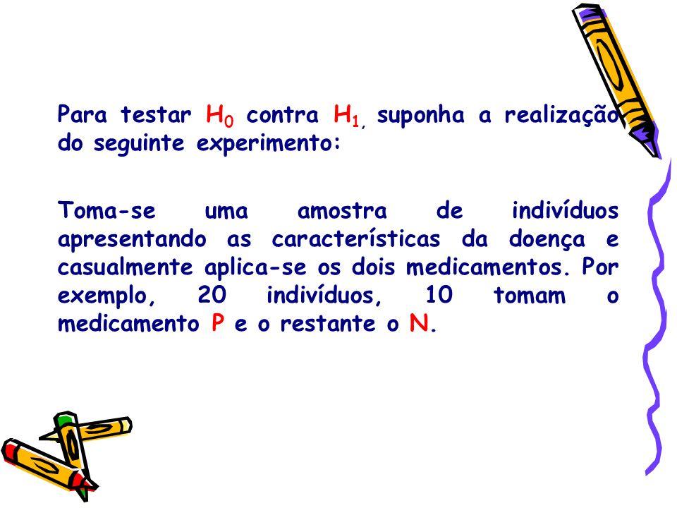 Para testar H 0 contra H 1, suponha a realização do seguinte experimento: Toma-se uma amostra de indivíduos apresentando as características da doença