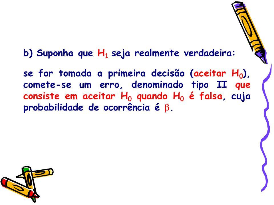 b) Suponha que H 1 seja realmente verdadeira: se for tomada a primeira decisão (aceitar H 0 ), comete-se um erro, denominado tipo II que consiste em a