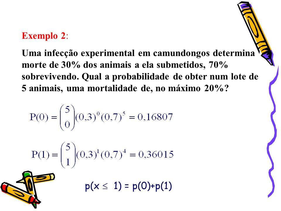 p(x 1) = p(0)+p(1) Exemplo 2: Uma infecção experimental em camundongos determina morte de 30% dos animais a ela submetidos, 70% sobrevivendo. Qual a p