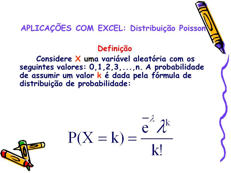 APLICAÇÕES COM EXCEL: Distribuição Poisson Definição Considere X uma variável aleatória com os seguintes valores: 0,1,2,3,...,n. A probabilidade de as
