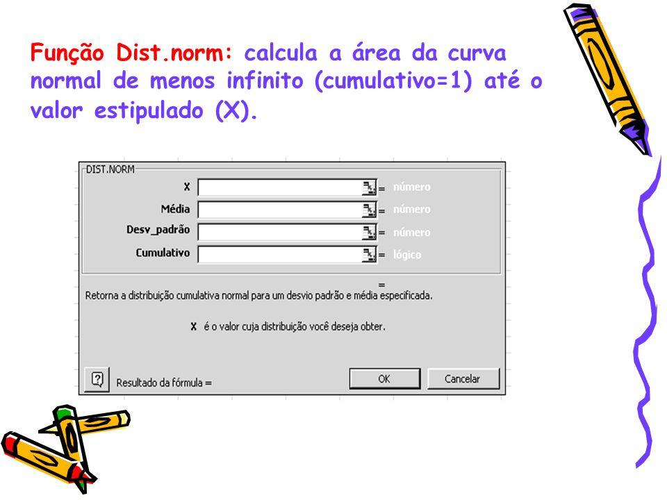 APLICAÇÕES COM EXCEL: Distribuição Normal Exemplo 3.