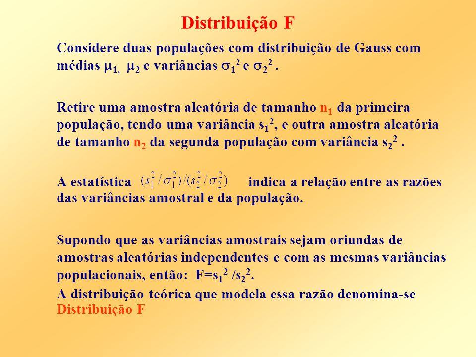 Exercício - Teste F Para determinar a região crítica e quantidade de F corretamente: H 0 : 2 X / 2 Y =1 versus H a : 2 X / 2 Y <1 F = S 2 X /S 2 Y A região crítica será da forma: RC= : < c F~F(25, 19) para = 0,05 c =0,495 obs = S 2 X /S 2 Y =0,29/0,73=0,356 RC, portanto, concluímos que os panetones de segunda qualidade apresentam pesos com maior variabilidade do que os de primeira qualidade