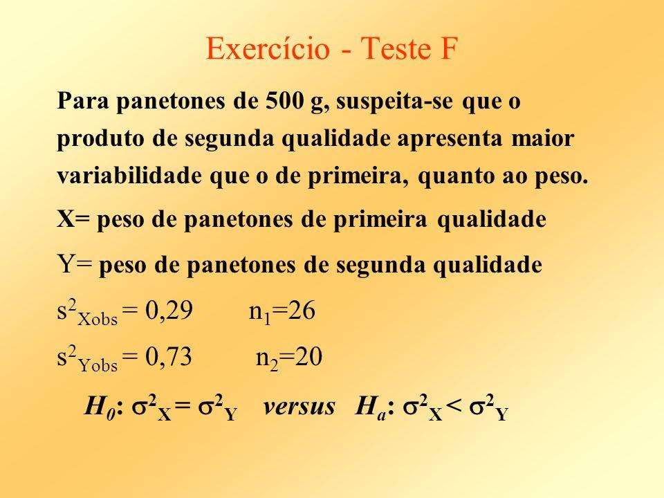 Exercício - Teste F Para panetones de 500 g, suspeita-se que o produto de segunda qualidade apresenta maior variabilidade que o de primeira, quanto ao