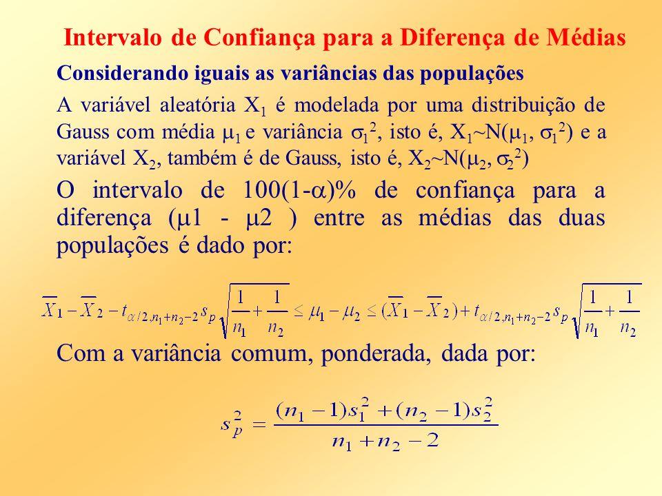 Intervalo de Confiança para a Diferença de Médias Considerando iguais as variâncias das populações A variável aleatória X 1 é modelada por uma distrib