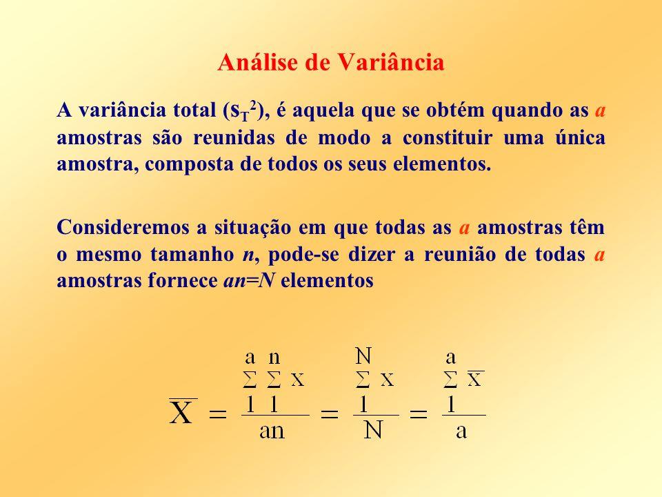 Análise de Variância A variância total ( s T 2 ), é aquela que se obtém quando as a amostras são reunidas de modo a constituir uma única amostra, comp