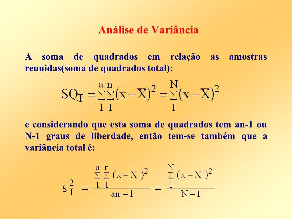 Análise de Variância A soma de quadrados em relação as amostras reunidas(soma de quadrados total): e considerando que esta soma de quadrados tem an-1
