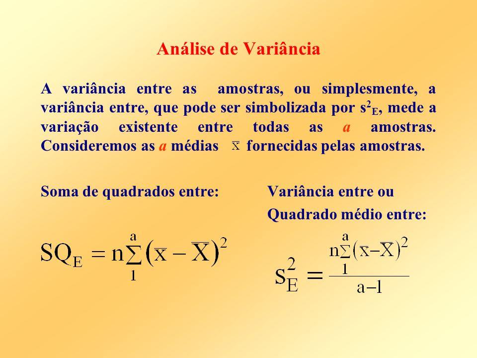 Análise de Variância A variância entre as amostras, ou simplesmente, a variância entre, que pode ser simbolizada por s 2 E, mede a variação existente