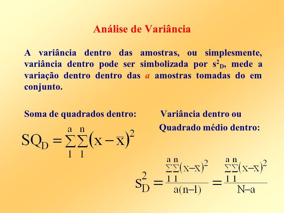 Análise de Variância A variância dentro das amostras, ou simplesmente, variância dentro pode ser simbolizada por s 2 D, mede a variação dentro dentro