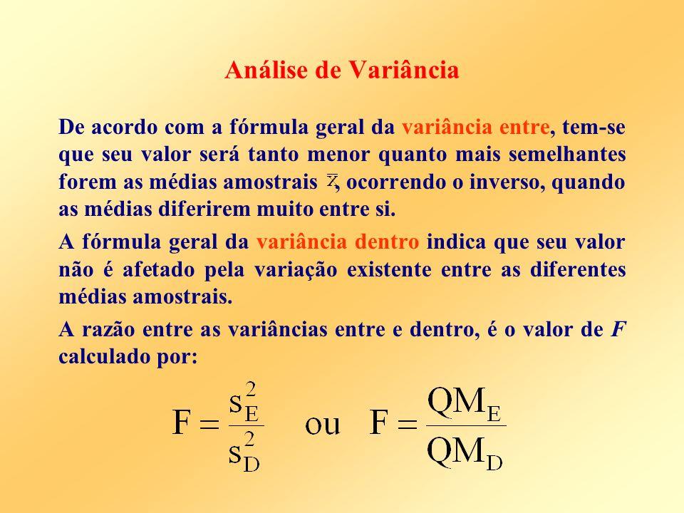 Análise de Variância De acordo com a fórmula geral da variância entre, tem-se que seu valor será tanto menor quanto mais semelhantes forem as médias a