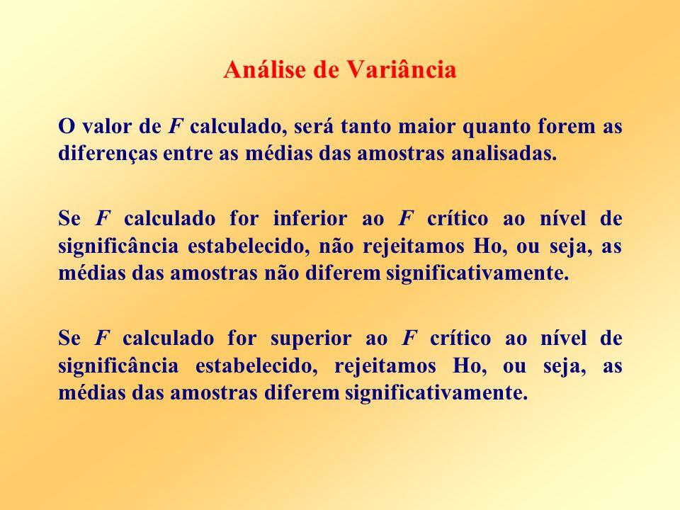 Análise de Variância O valor de F calculado, será tanto maior quanto forem as diferenças entre as médias das amostras analisadas. Se F calculado for i