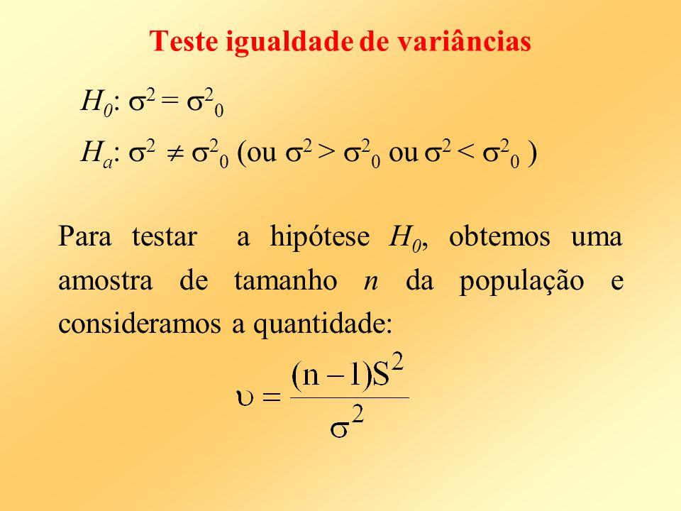 Teste igualdade de variâncias S 2 = variância amostral se população da qual a amostra foi retirada se comporta de acordo com o modelo normal, então, sob a hipotese H 0 temos que: H 0 : 2 = 0,30 H a : 2 < 0,30