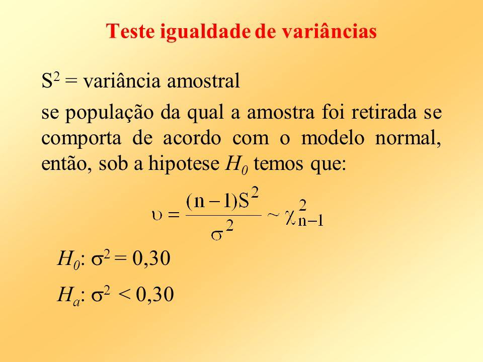 Teste igualdade de variâncias S 2 = variância amostral se população da qual a amostra foi retirada se comporta de acordo com o modelo normal, então, s