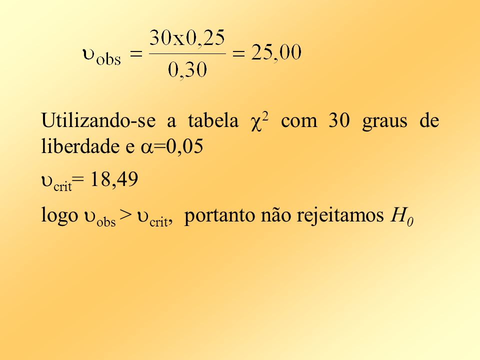 Exercício - Teste F X= medida do diâmetro de esferas por método antigo Y= medida do diâmetro de esferas por método novo x obs = 29,93 mm s 2 Xobs = 0,03 mm 2 n 1 =15 y obs = 29,89 mm s 2 Yobs = 0,19 mm 2 n 2 =15 Construir teste de hipótese H 0 : 2 X = 2 Y X ~ N( X, 2 X ) H a : 2 X 2 Y Y ~ N( Y, 2 Y ) Utilizaremos a quantidade: F = S 2 X / S 2 Y