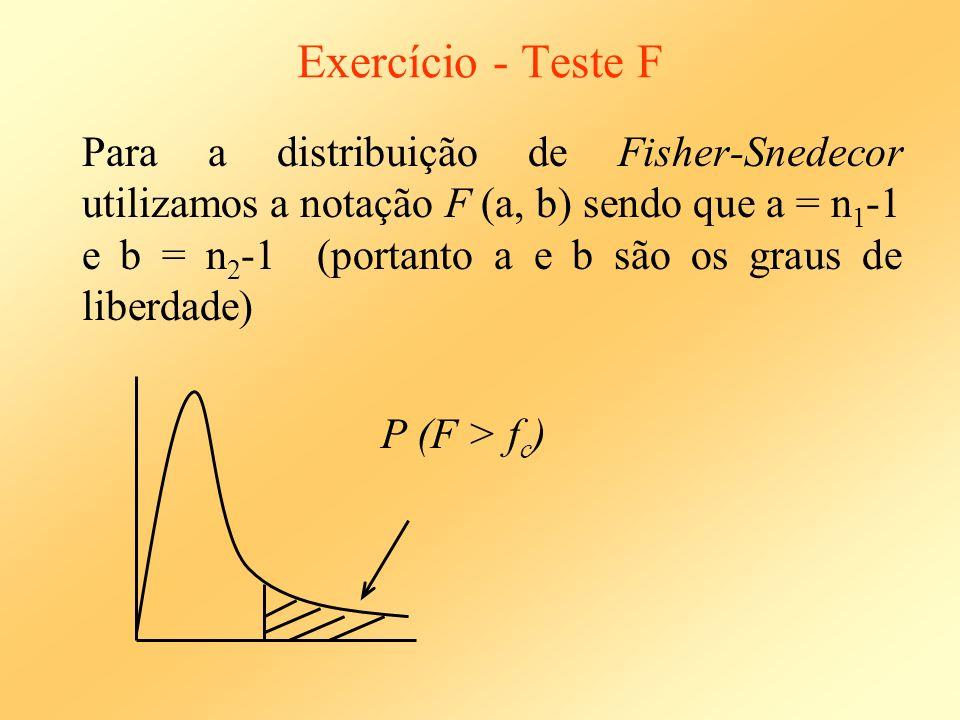 Exercício - Teste F A região crítica para o teste bilateral é dada por: RC= : 2 Portanto se obs RC, rejeitamos a hipótese de igualdade de variâncias P (F 2 ) = F F (n 1 -1; n 2 -1) H 0 : 2 X = 2 Y H 0 : 2 X / 2 Y =1 H a : 2 X 2 Y H a : 2 X / 2 Y 1 F= S 2 X /S 2 Y F (14; 14)