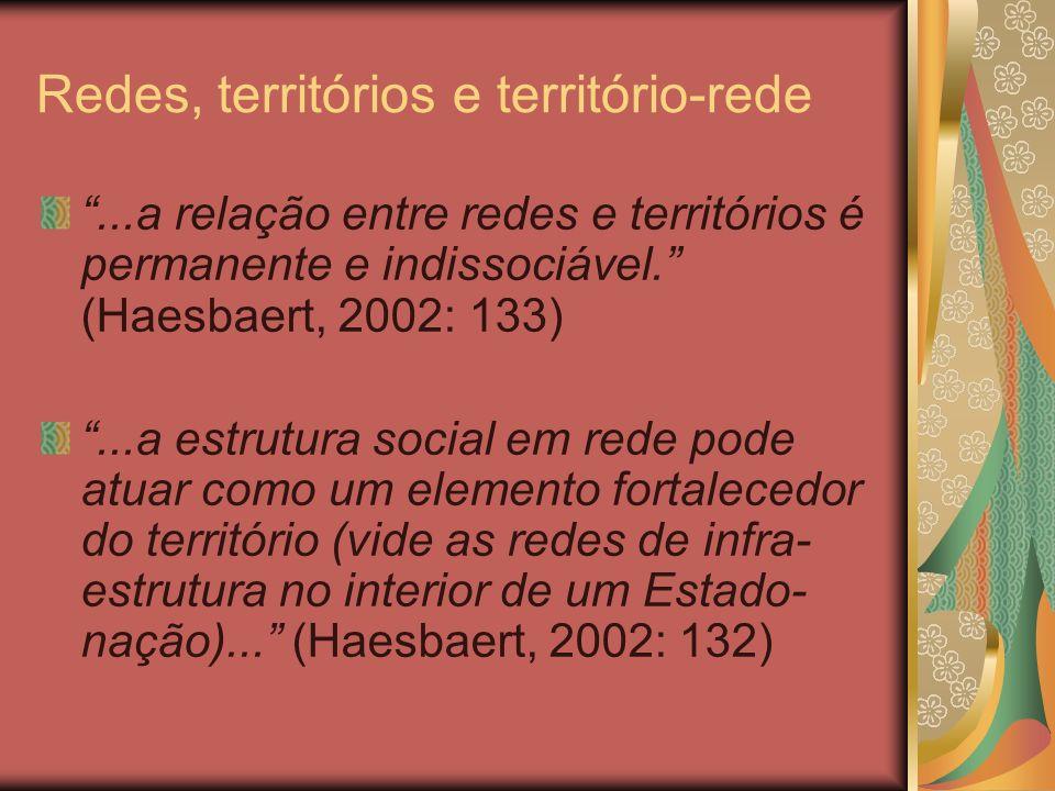Redes, territórios e território-rede...a relação entre redes e territórios é permanente e indissociável. (Haesbaert, 2002: 133)...a estrutura social e