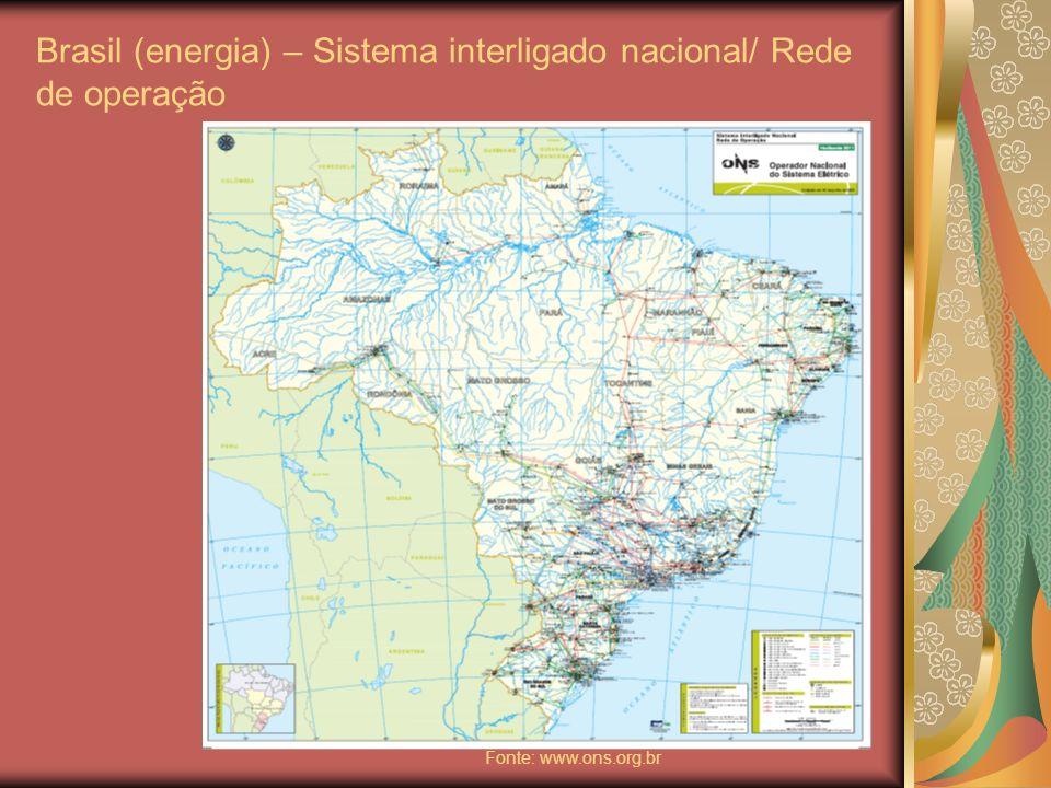 Brasil (energia) – Sistema interligado nacional/ Rede de operação Fonte: www.ons.org.br