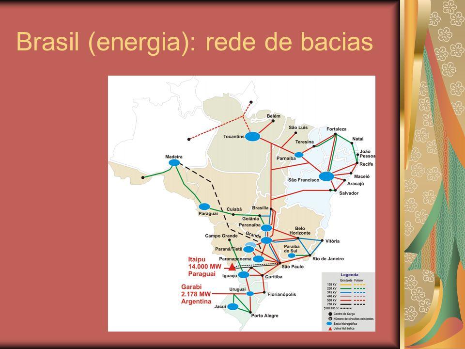 Brasil: rede de telefonia móvel Fonte: SILVA E TOLEDO JÚNIOR, 2010.