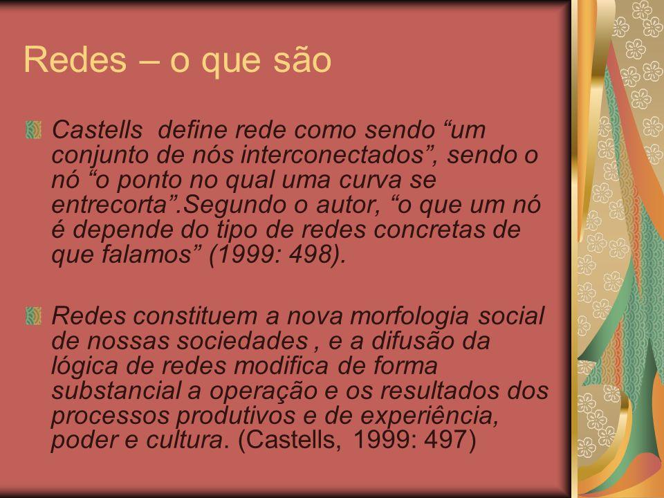 Redes – o que são Castells define rede como sendo um conjunto de nós interconectados, sendo o nó o ponto no qual uma curva se entrecorta.Segundo o aut