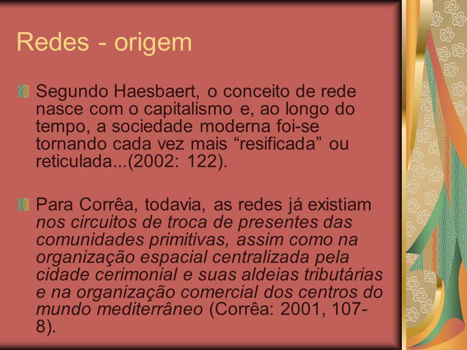 Redes - origem Segundo Haesbaert, o conceito de rede nasce com o capitalismo e, ao longo do tempo, a sociedade moderna foi-se tornando cada vez mais r