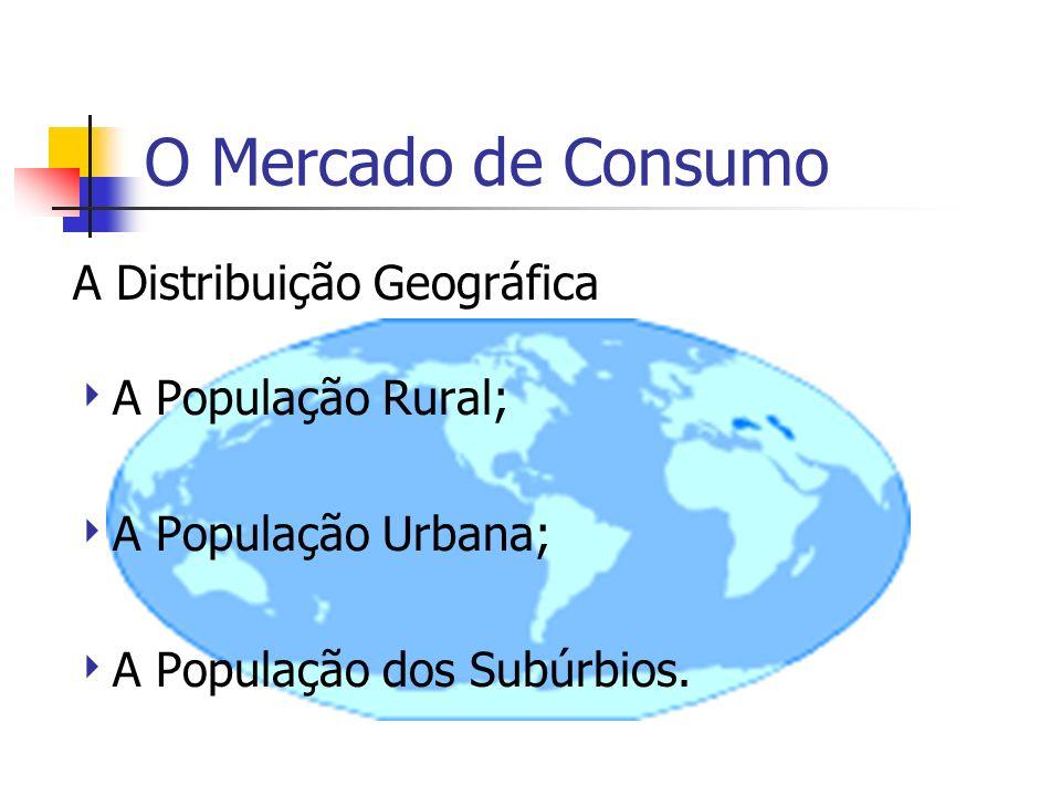 O Mercado de Consumo A Distribuição Geográfica A População Rural; A População Urbana; A População dos Subúrbios.