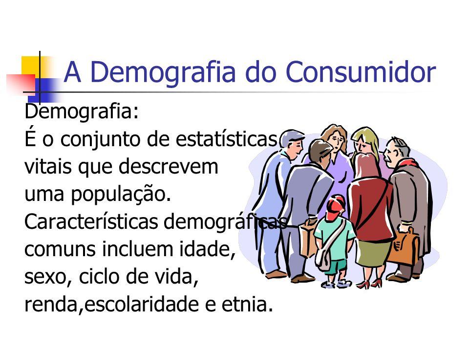 A Demografia do Consumidor Demografia: É o conjunto de estatísticas vitais que descrevem uma população. Características demográficas comuns incluem id