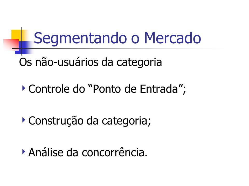 Segmentando o Mercado Os não-usuários da categoria Controle do Ponto de Entrada; Construção da categoria; Análise da concorrência.