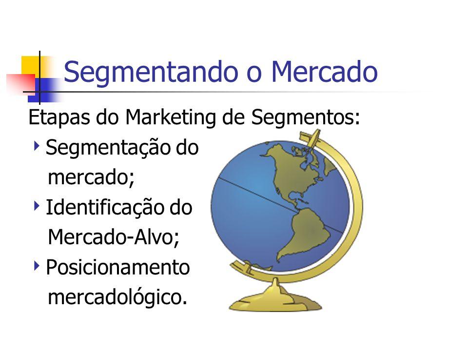 Etapas do Marketing de Segmentos: Segmentação do mercado; Identificação do Mercado-Alvo; Posicionamento mercadológico. Segmentando o Mercado