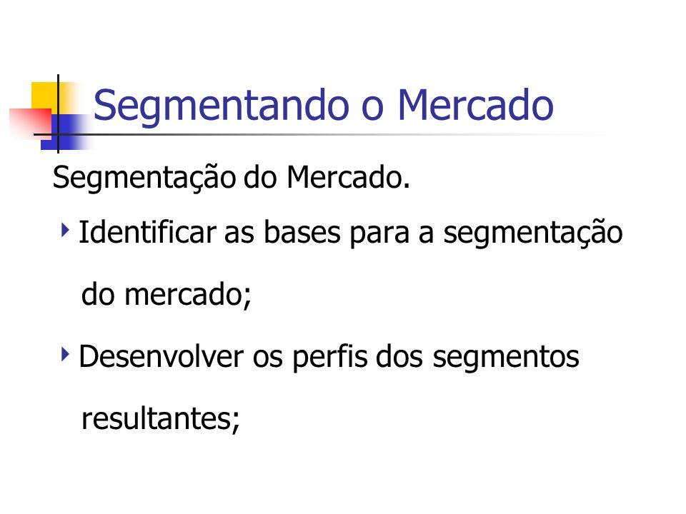 Segmentação do Mercado. Identificar as bases para a segmentação do mercado; Desenvolver os perfis dos segmentos resultantes;