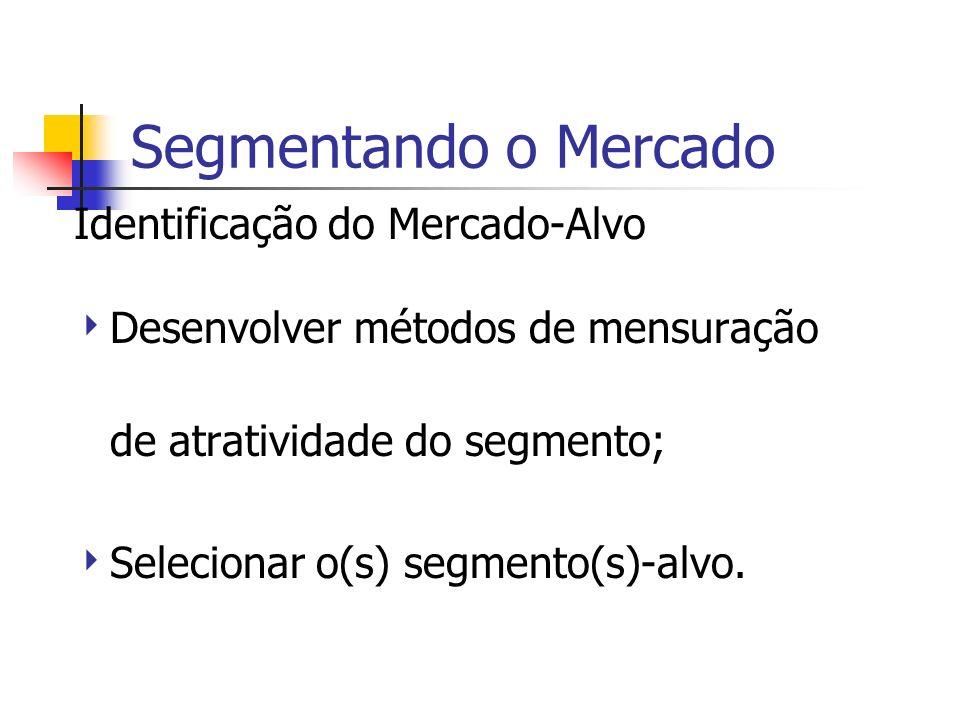 Segmentando o Mercado Identificação do Mercado-Alvo Desenvolver métodos de mensuração de atratividade do segmento; Selecionar o(s) segmento(s)-alvo.