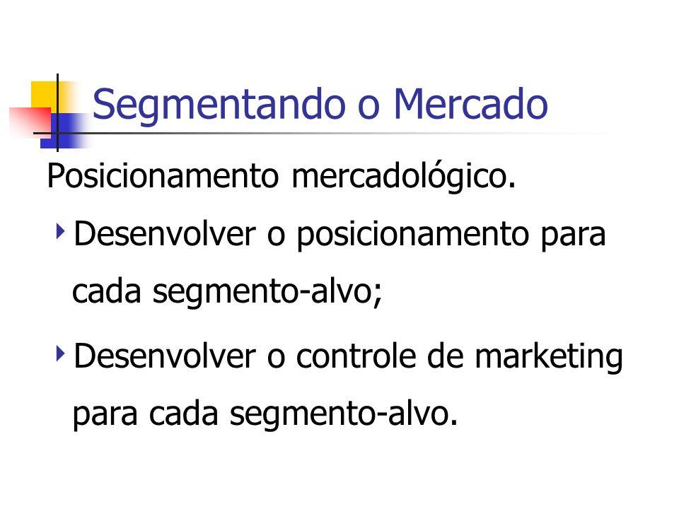 Segmentando o Mercado Posicionamento mercadológico. Desenvolver o posicionamento para cada segmento-alvo; Desenvolver o controle de marketing para cad