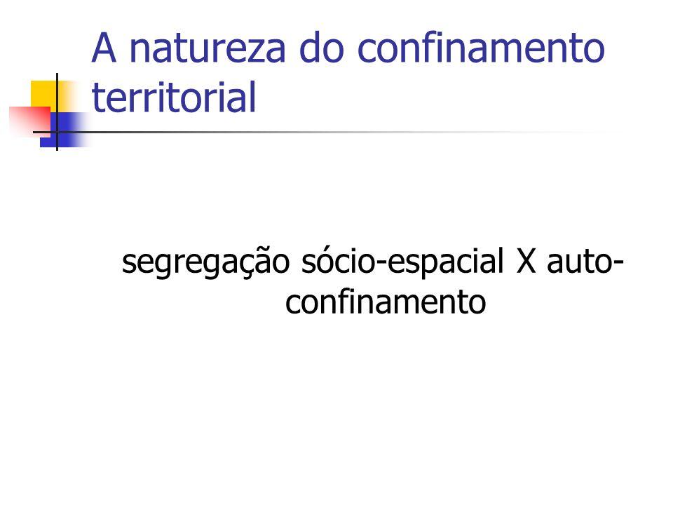 Segregação – um processo socio- espacial em geral relacionada à moradia produto: áreas com forte homogeneidade social interna e forte disparidade social entre elas (Corrêa, 2001)