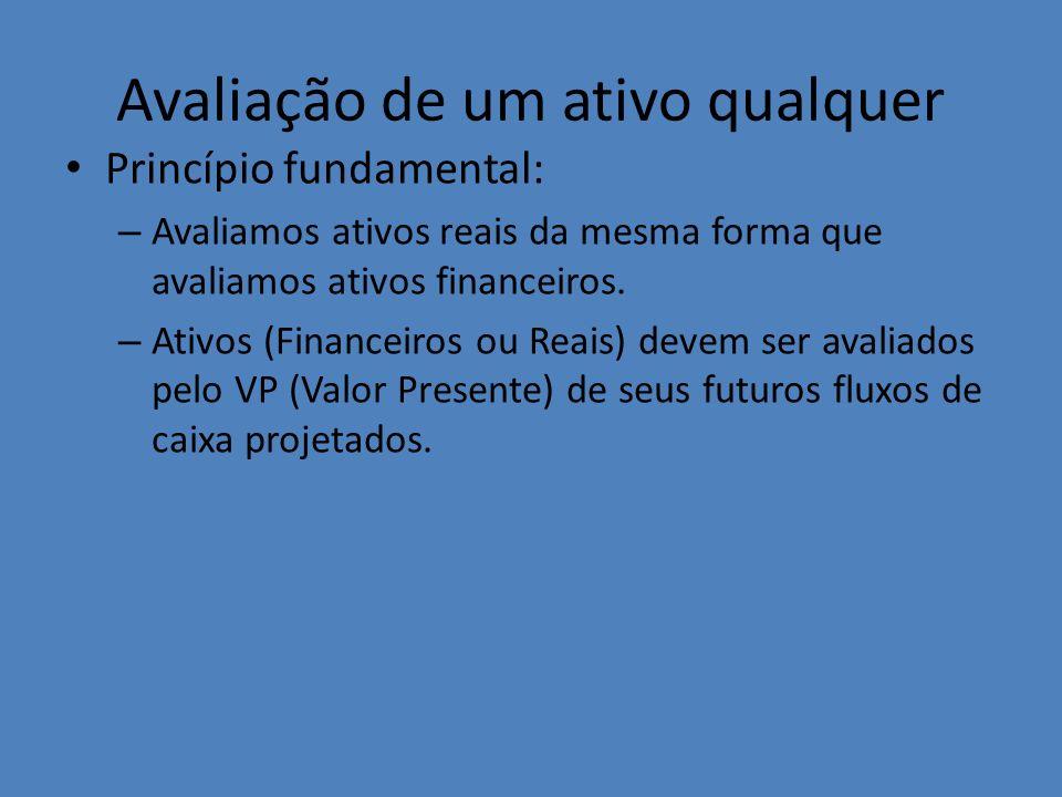 Avaliação de um ativo qualquer Princípio fundamental: – Avaliamos ativos reais da mesma forma que avaliamos ativos financeiros. – Ativos (Financeiros