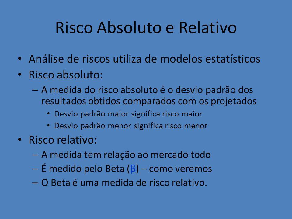 Risco Absoluto e Relativo Análise de riscos utiliza de modelos estatísticos Risco absoluto: – A medida do risco absoluto é o desvio padrão dos resulta