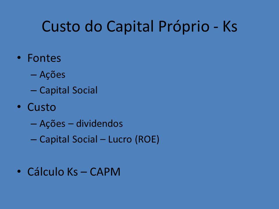 Custo do Capital Próprio - Ks Fontes – Ações – Capital Social Custo – Ações – dividendos – Capital Social – Lucro (ROE) Cálculo Ks – CAPM