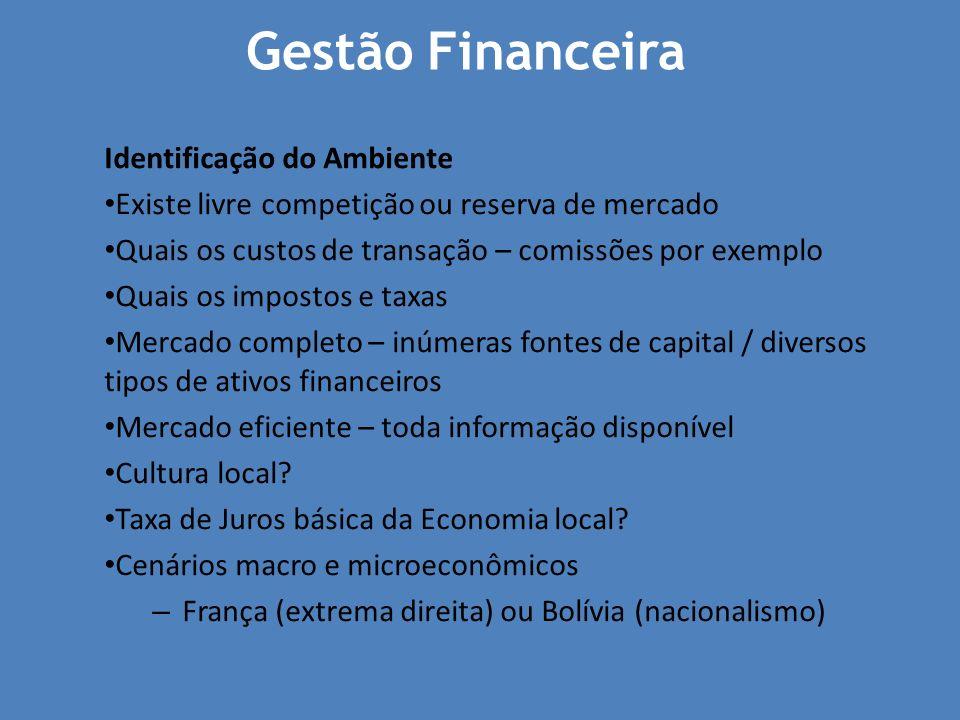 Taxa de Retorno Identificação do Ambiente Fluxos de Caixa Identificação do Ativo Identificação do Investidor Avaliação do Ativo Análise de Investimentos Decisão Ótima Gestão Financeira