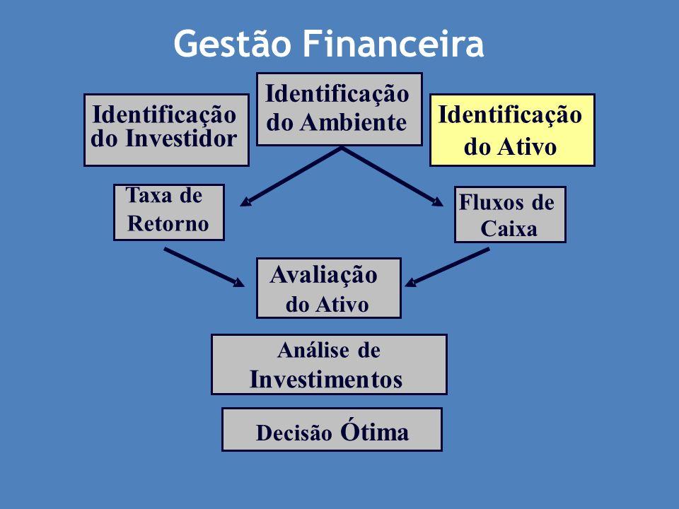 Identificação de um ativo Os ativos passam a ser representados pelos seus fluxos de caixa futuros.