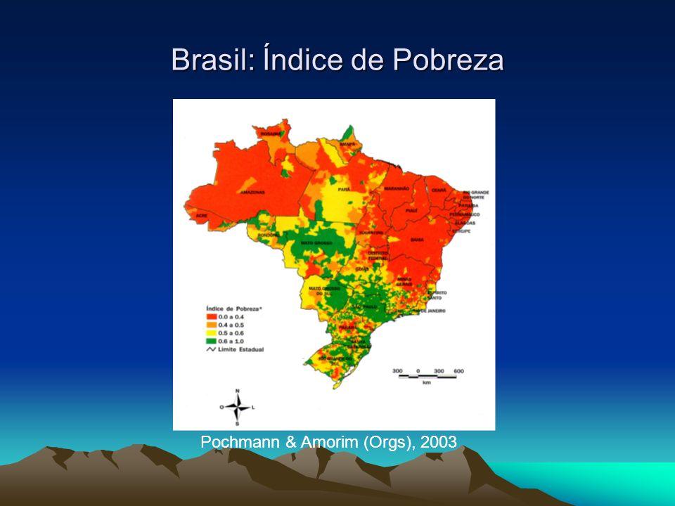 Brasil: Índice de Exclusão Social Pochmann & Amorim (Orgs), 2003