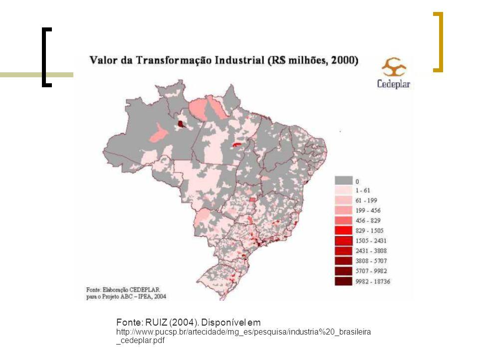 O novo rural Fonte: GIRARDI (2008).