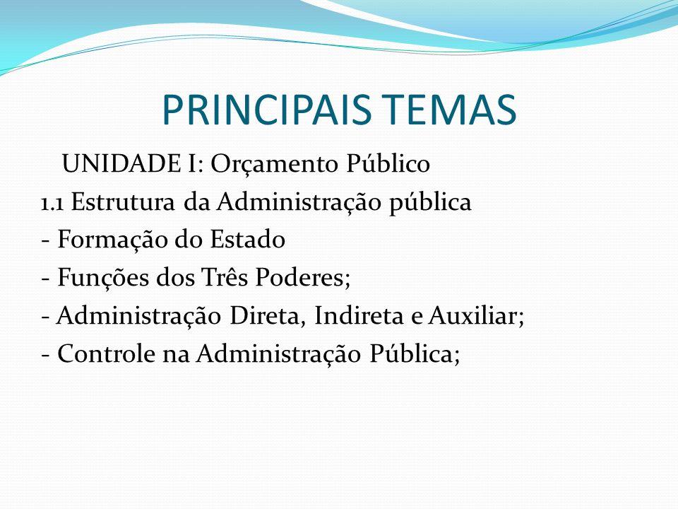 PRINCIPAIS TEMAS UNIDADE I: Orçamento Público 1.1 Estrutura da Administração pública - Formação do Estado - Funções dos Três Poderes; - Administração