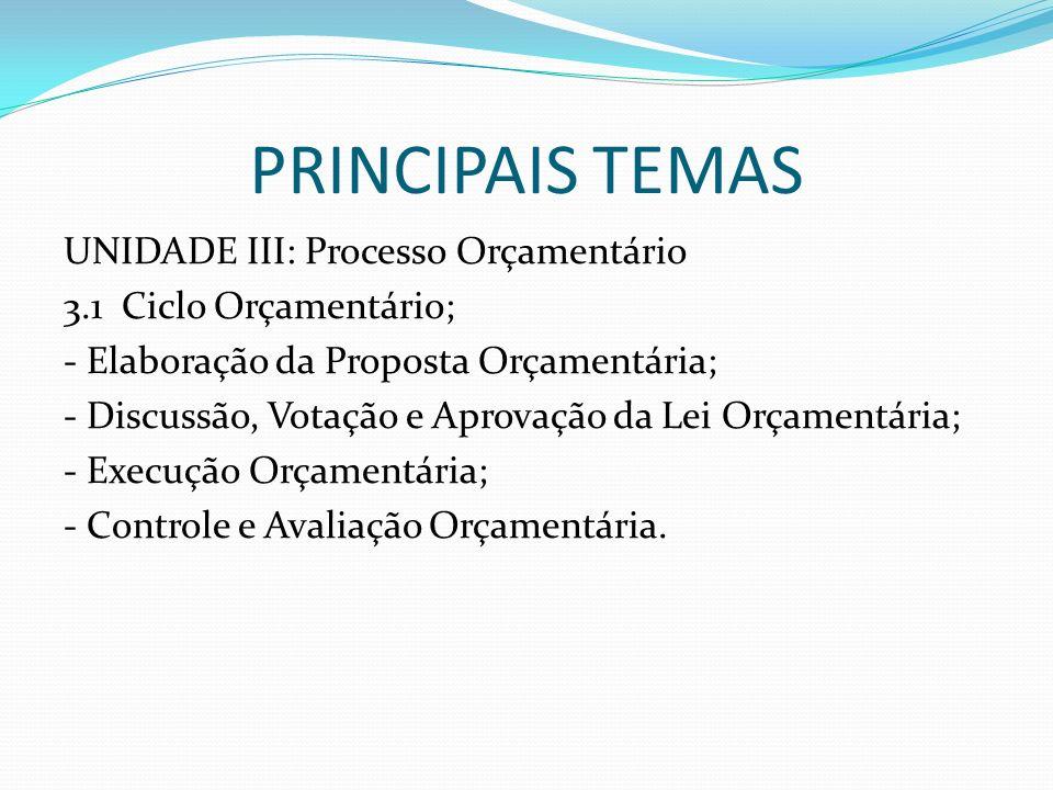 PRINCIPAIS TEMAS UNIDADE III: Processo Orçamentário 3.1 Ciclo Orçamentário; - Elaboração da Proposta Orçamentária; - Discussão, Votação e Aprovação da