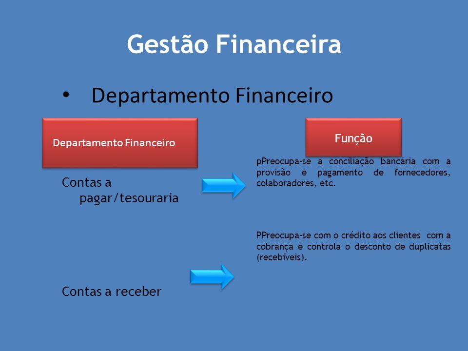 Gestão Financeira Departamento Financeiro Função Contas a pagar/tesouraria Contas a receber pPreocupa-se a conciliação bancária com a provisão e pagam