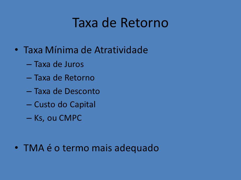 Taxa de Retorno Taxa Mínima de Atratividade – Taxa de Juros – Taxa de Retorno – Taxa de Desconto – Custo do Capital – Ks, ou CMPC TMA é o termo mais a