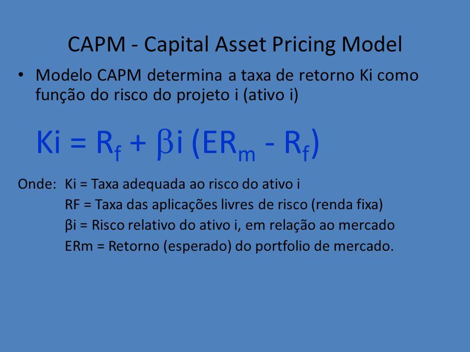 CAPM - Capital Asset Pricing Model Modelo CAPM determina a taxa de retorno Ki como função do risco do projeto i (ativo i) Ki = R f + i (ER m - R f ) O