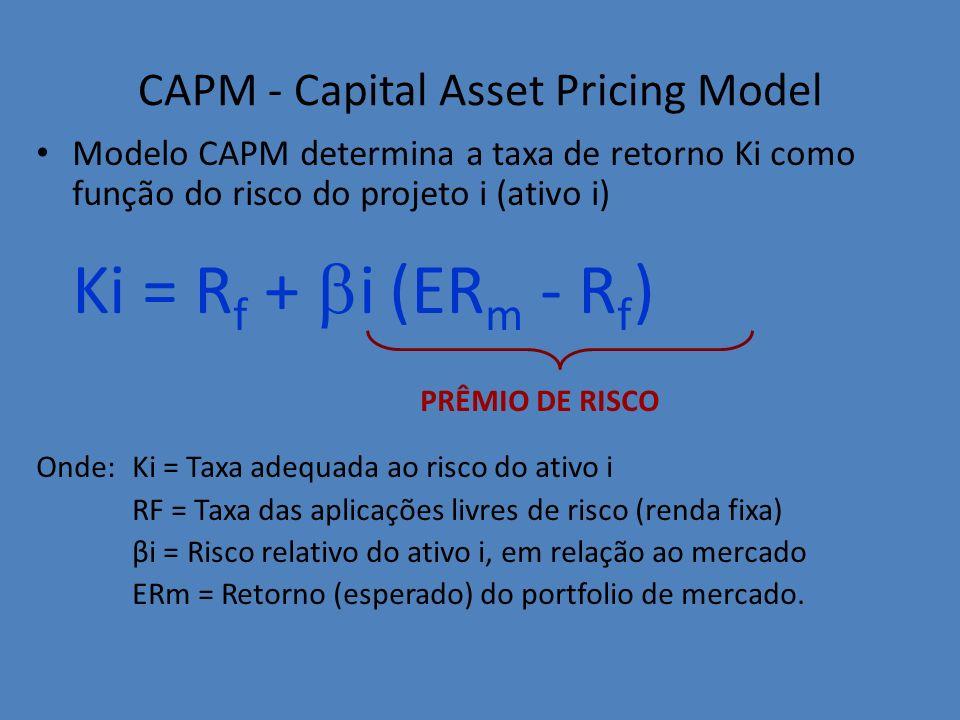 CAPM - Capital Asset Pricing Model Modelo CAPM determina a taxa de retorno Ki como função do risco do projeto i (ativo i) Ki = R f + i (ER m - R f ) P
