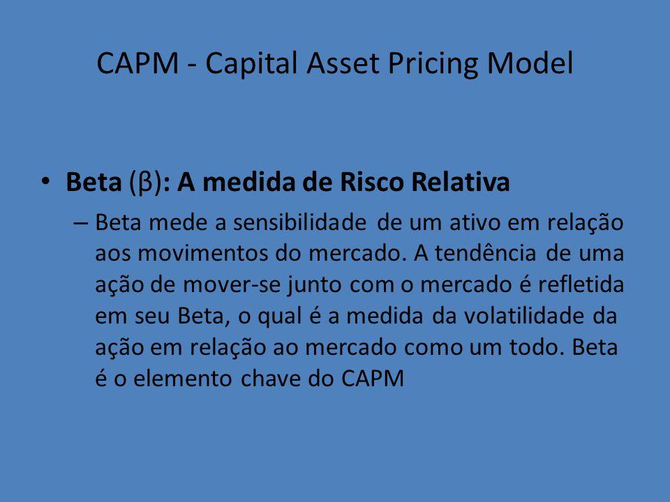 CAPM - Capital Asset Pricing Model Beta (β): A medida de Risco Relativa – Beta mede a sensibilidade de um ativo em relação aos movimentos do mercado.
